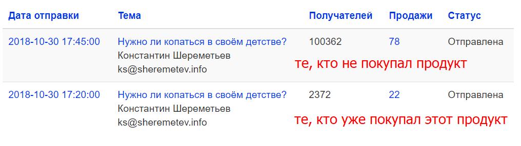 Сегментация базы при email-рассылке