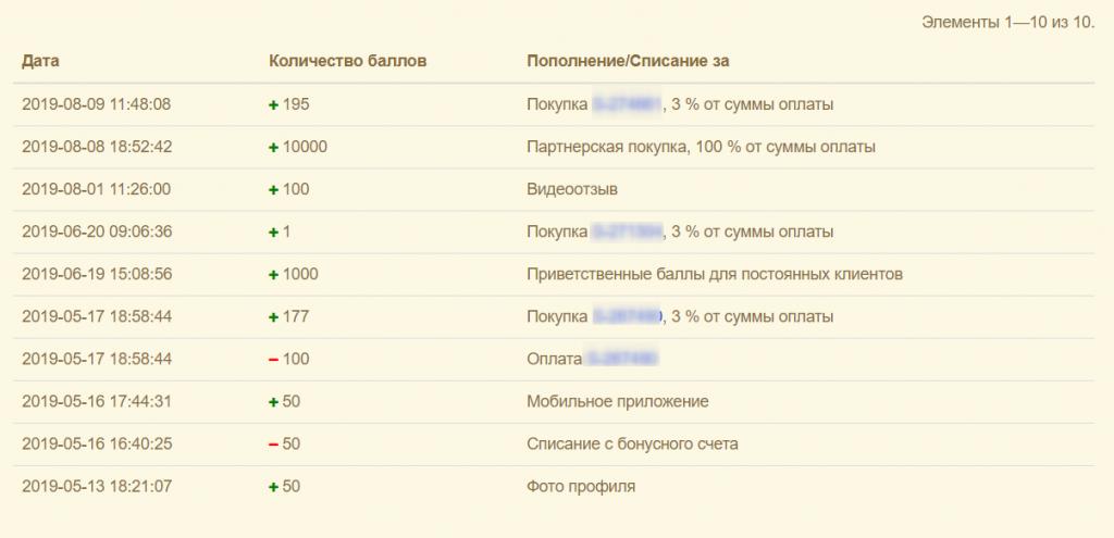 Бонусная балльная система - геймификация в сервисе АвтоОфис